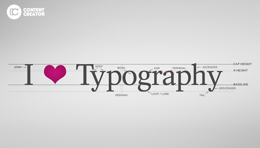 Anatomy Of Typeface 13 Basic Terms Every Marketer Should Know